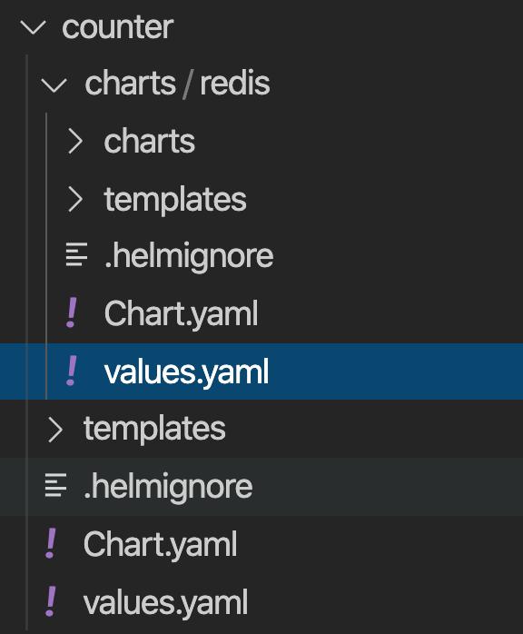 helm-redis-value